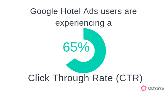 , Google Hotel Ads Study, Insights, & Tips for Success, Odysys