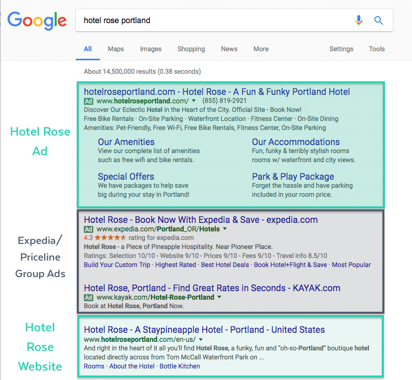 branded ad in serps