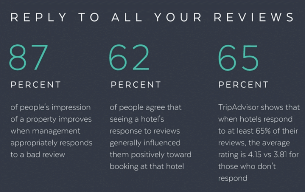 , New! Webinar on Demand: Everything Innkeepers Need to Know About Reviews, Odysys