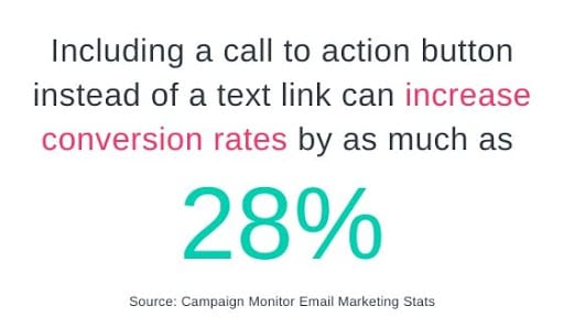 , Why Email Marketing is a Gold Mine, Odysys