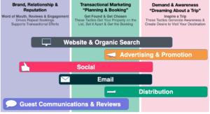 Marketing Roadmap from Odysys